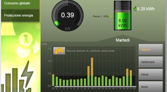 Si può ridurre il costo della bolletta elettrica?