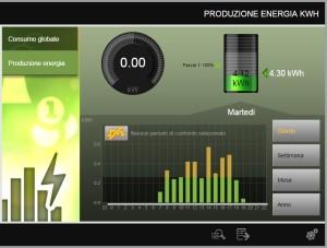 Domotica energia produzione giornaliera